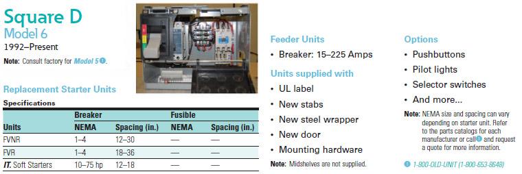 Reposiciones para ccm for Cutler hammer freedom 2100 motor control center