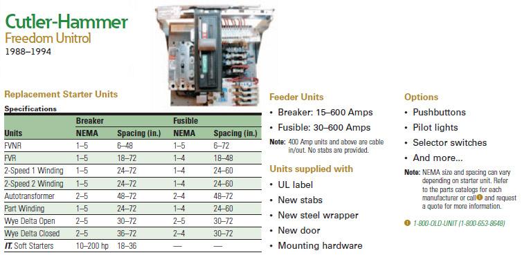 Electric Motor Starter Heater Sizing